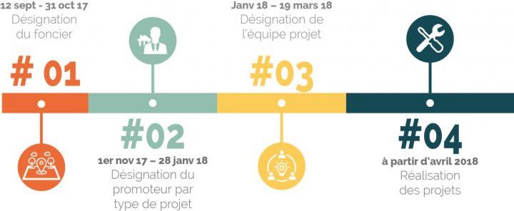 3a939e47474 AMI Construction bois pour tous   10 communes de Rennes Métropole  s engagent dans la construction de logements bois